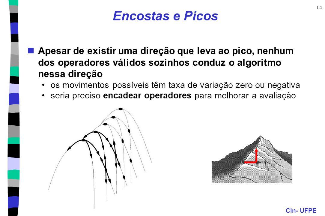 Encostas e Picos Apesar de existir uma direção que leva ao pico, nenhum dos operadores válidos sozinhos conduz o algoritmo nessa direção.