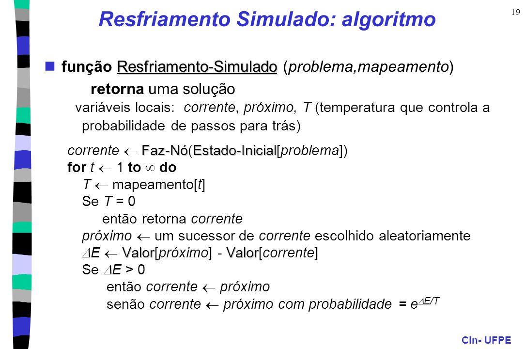 Resfriamento Simulado: algoritmo