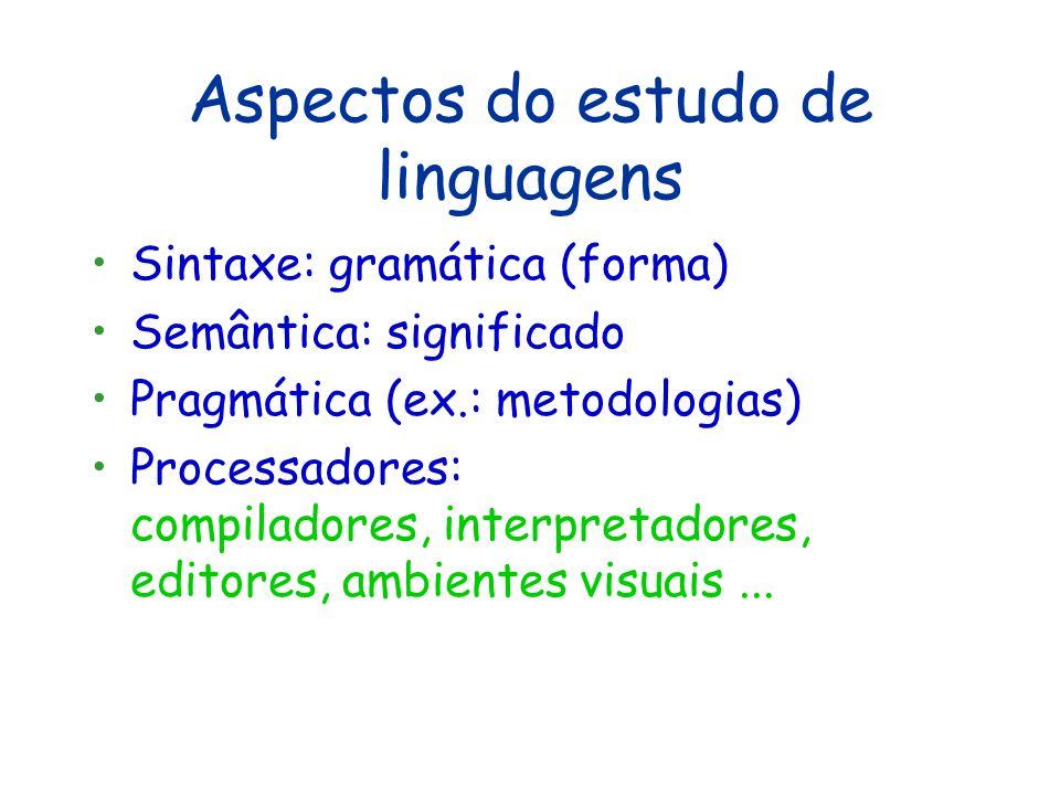 Aspectos do estudo de linguagens