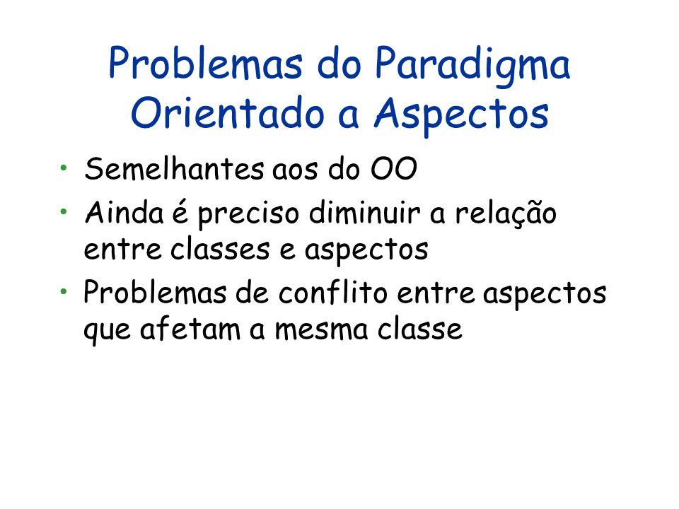 Problemas do Paradigma Orientado a Aspectos