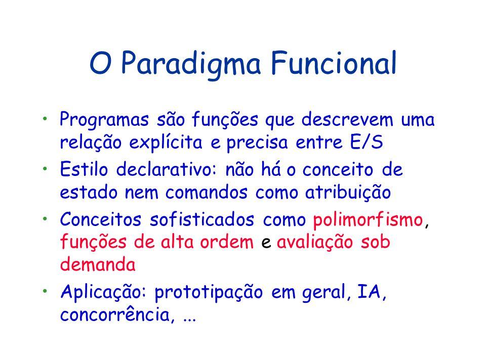 O Paradigma Funcional Programas são funções que descrevem uma relação explícita e precisa entre E/S.