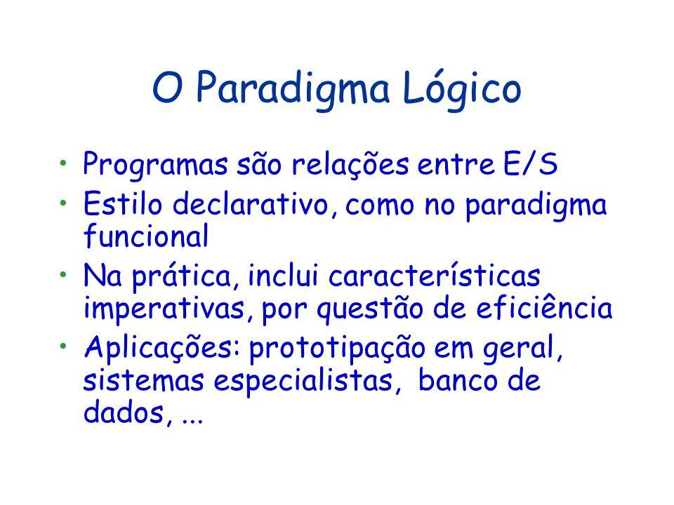 O Paradigma Lógico Programas são relações entre E/S
