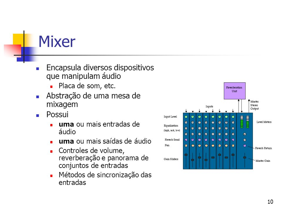 Mixer Encapsula diversos dispositivos que manipulam áudio
