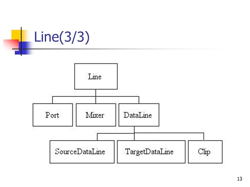 Line(3/3)