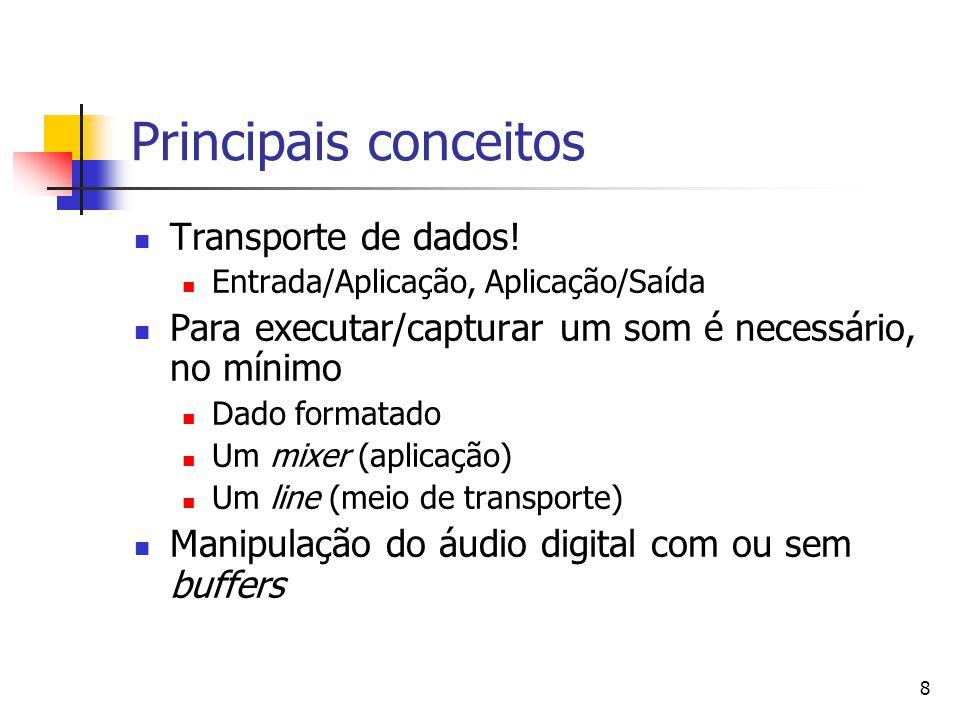 Principais conceitos Transporte de dados!