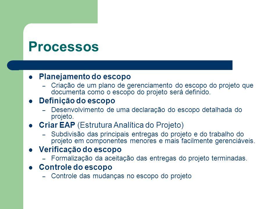 Processos Planejamento do escopo Definição do escopo