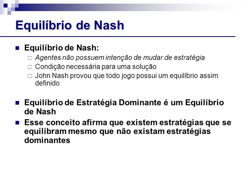 Equilíbrio de Nash Equilíbrio de Nash: