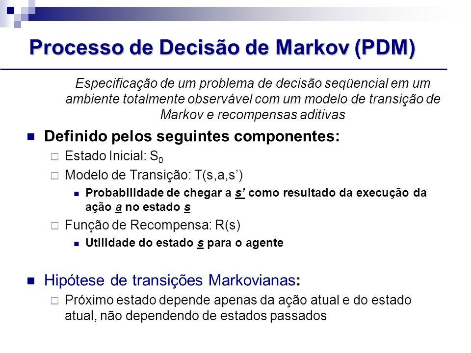Processo de Decisão de Markov (PDM)