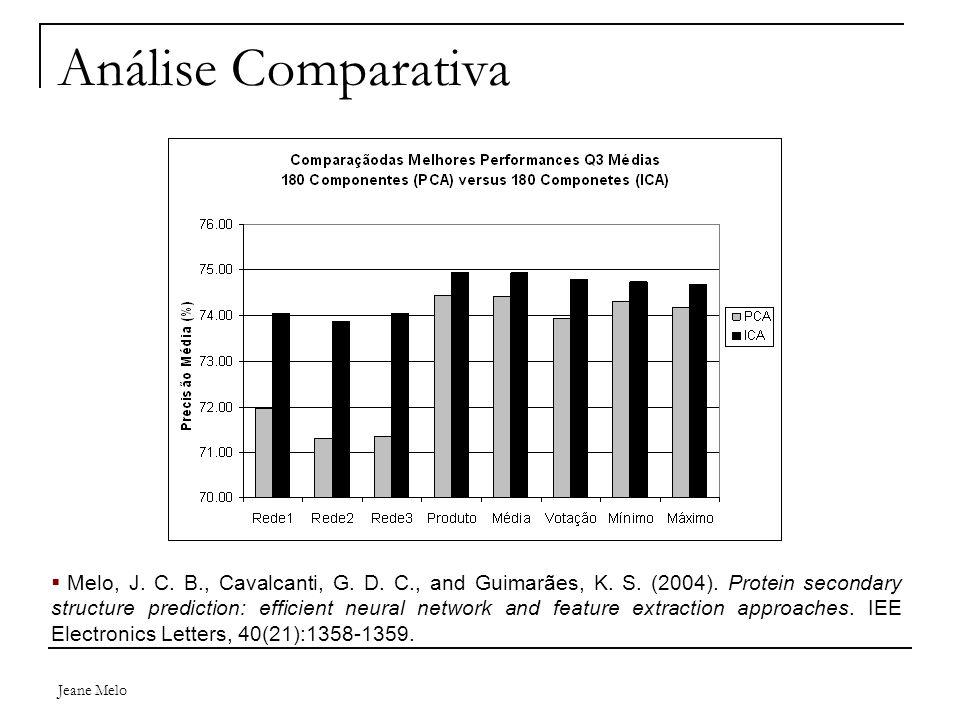 Análise Comparativa