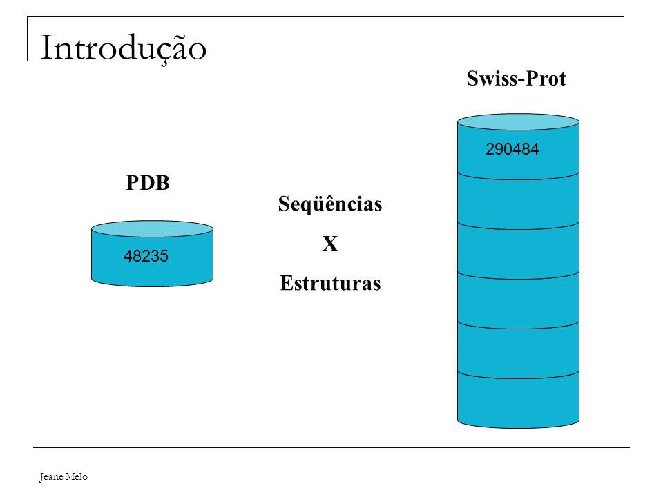 Introdução Swiss-Prot PDB Seqüências X Estruturas 290484 48235