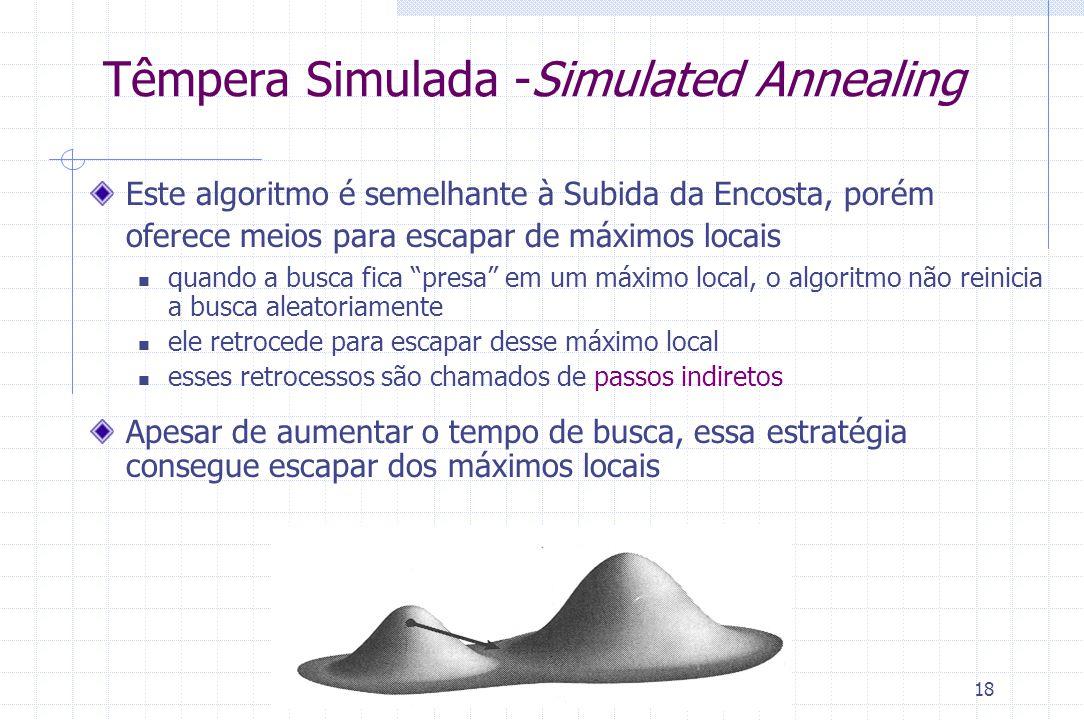 Têmpera Simulada -Simulated Annealing