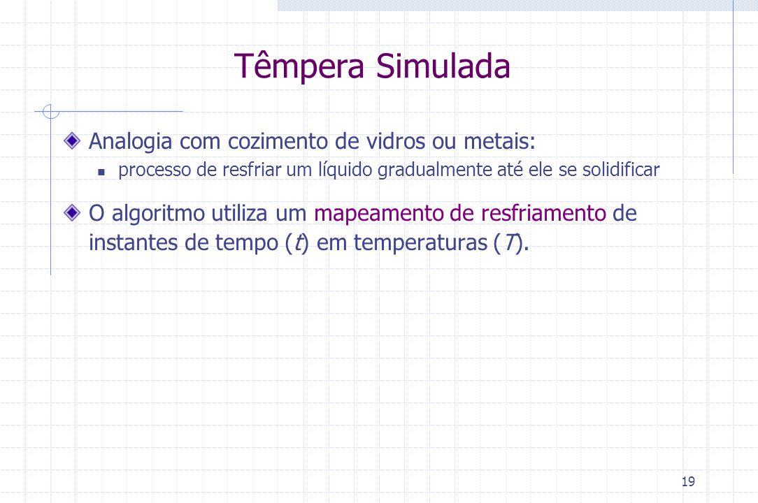 Têmpera Simulada Analogia com cozimento de vidros ou metais: