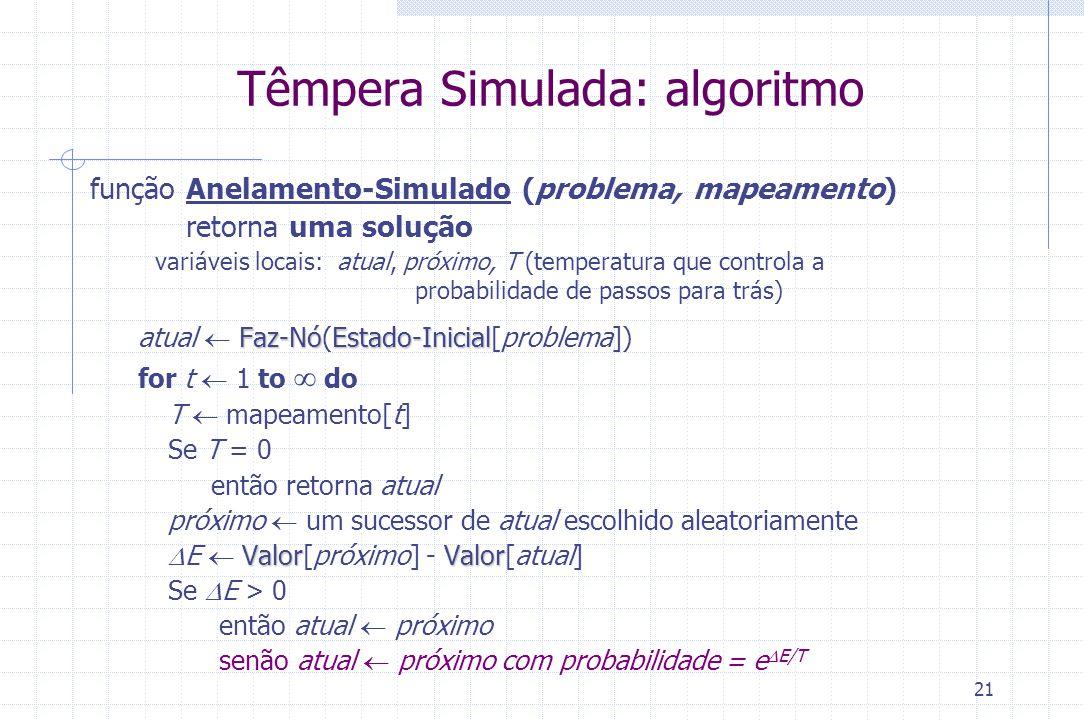 Têmpera Simulada: algoritmo