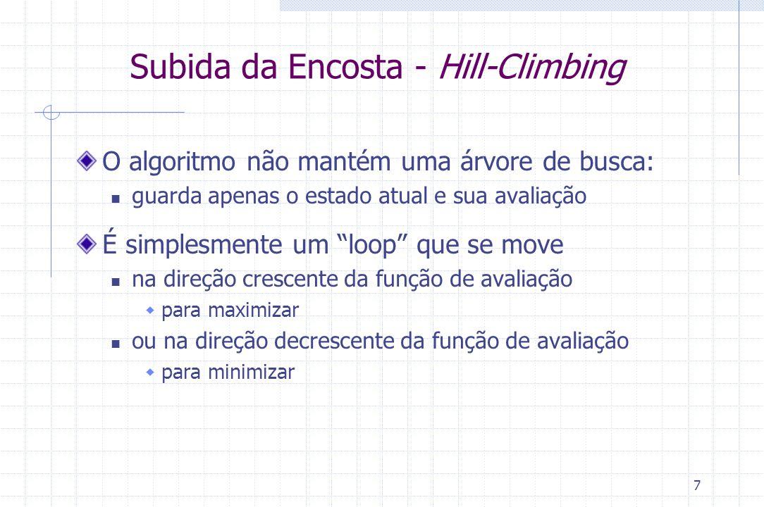 Subida da Encosta - Hill-Climbing