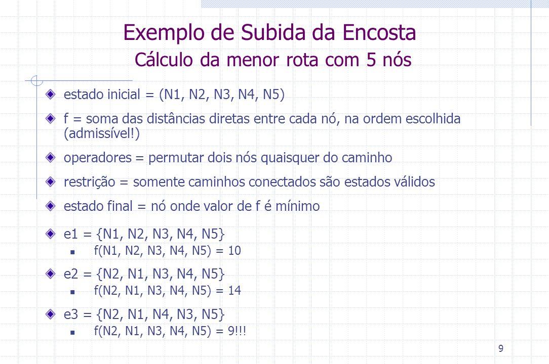 Exemplo de Subida da Encosta Cálculo da menor rota com 5 nós