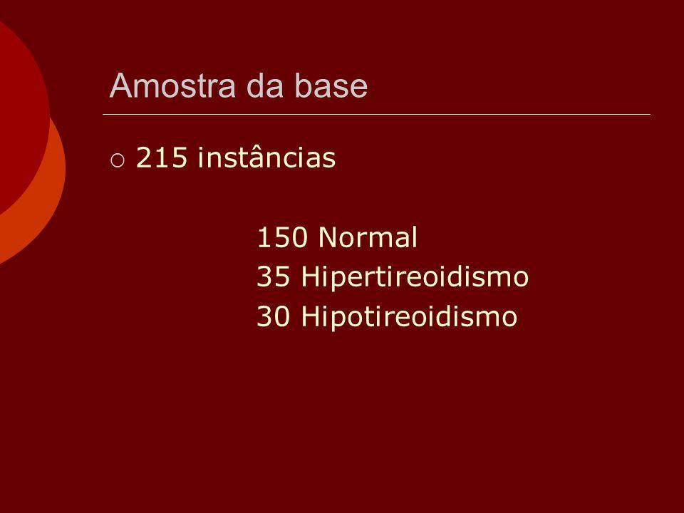 Amostra da base 215 instâncias 150 Normal 35 Hipertireoidismo