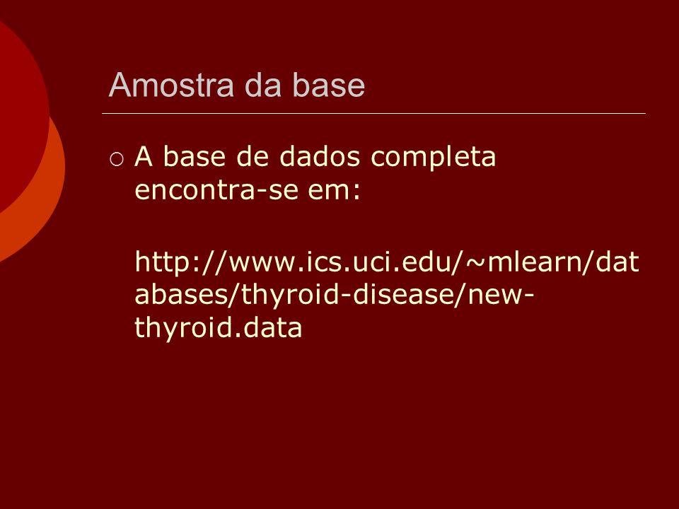 Amostra da base A base de dados completa encontra-se em: