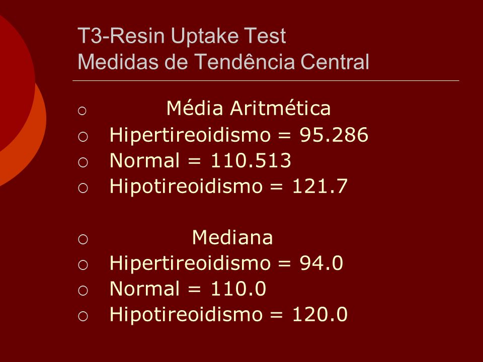 T3-Resin Uptake Test Medidas de Tendência Central