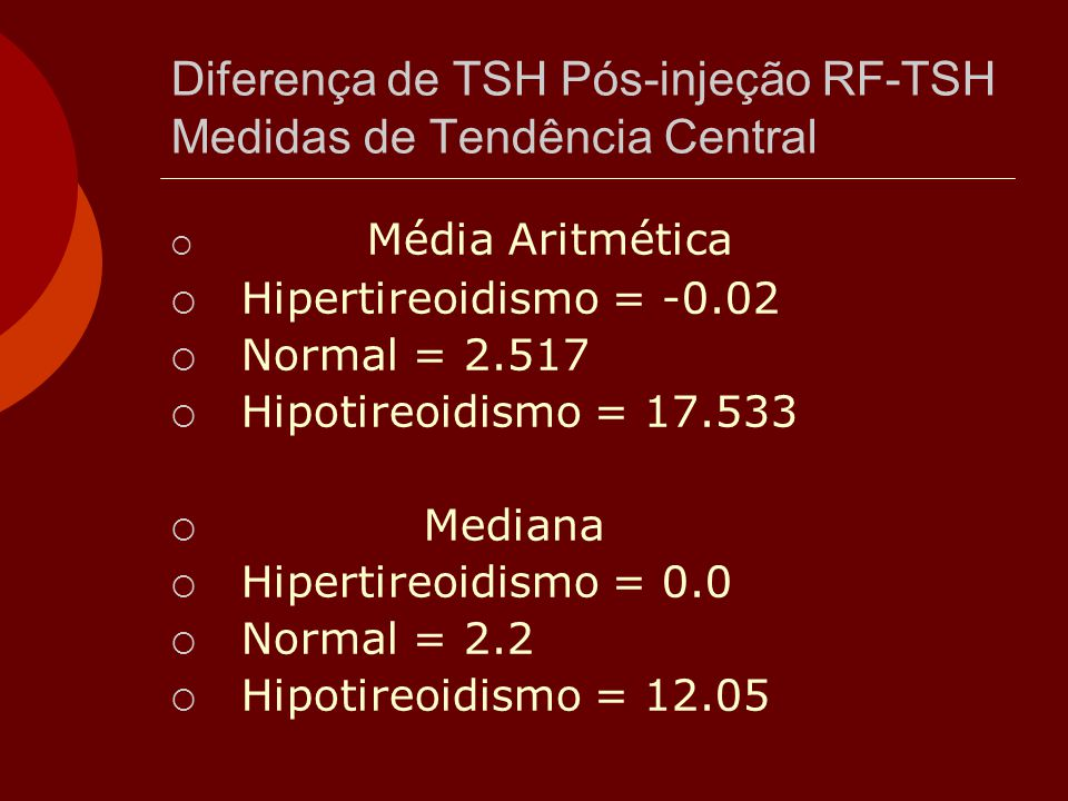 Diferença de TSH Pós-injeção RF-TSH Medidas de Tendência Central