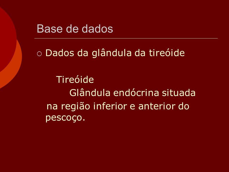 Base de dados Dados da glândula da tireóide Tireóide
