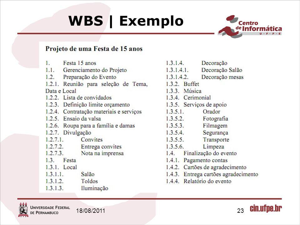 WBS | Exemplo 18/08/2011