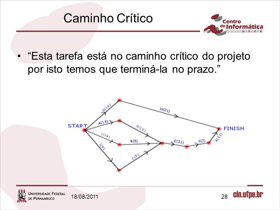 Caminho Crítico Esta tarefa está no caminho crítico do projeto por isto temos que terminá-la no prazo.