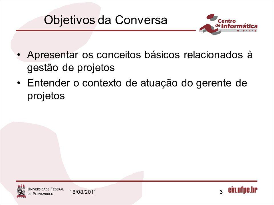 Objetivos da Conversa Apresentar os conceitos básicos relacionados à gestão de projetos. Entender o contexto de atuação do gerente de projetos.