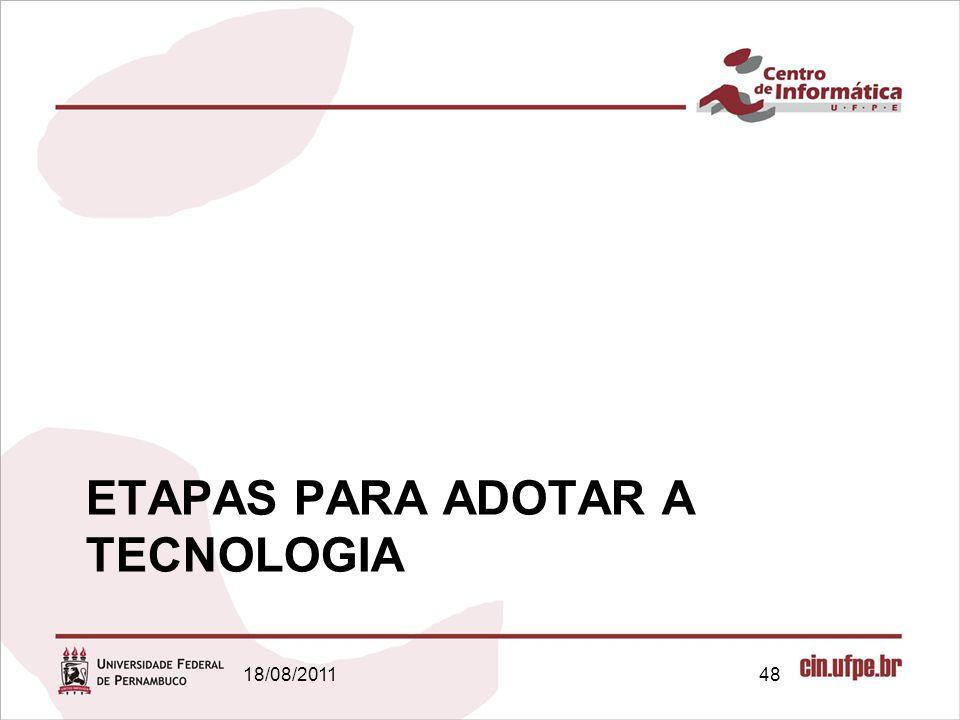 ETAPAS PARA ADOTAR A TECNOLOGIA