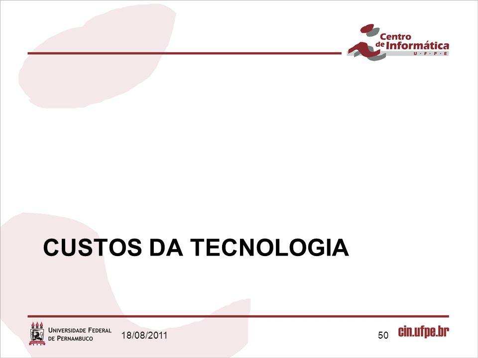 CUSTOS DA TECNOLOGIA 18/08/2011