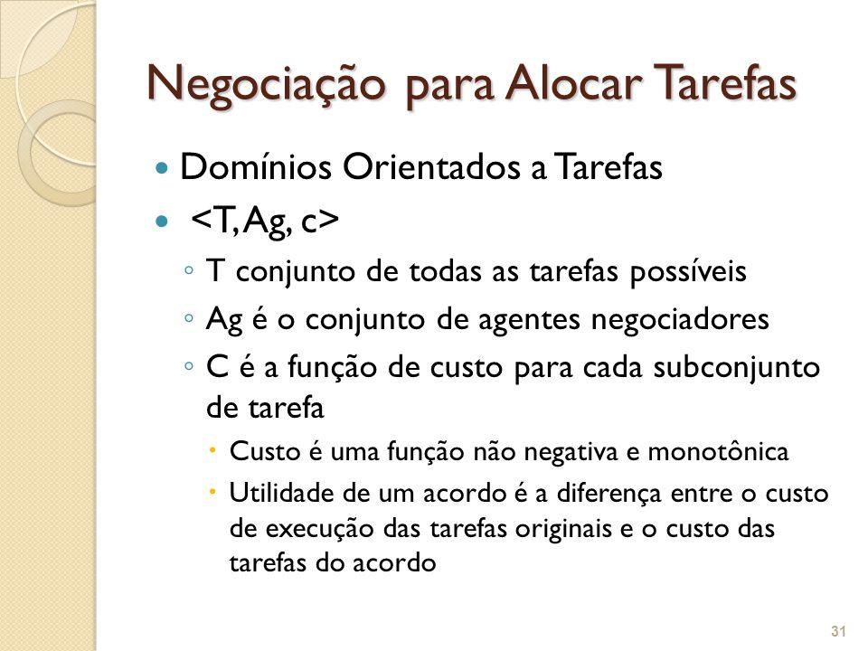 Negociação para Alocar Tarefas
