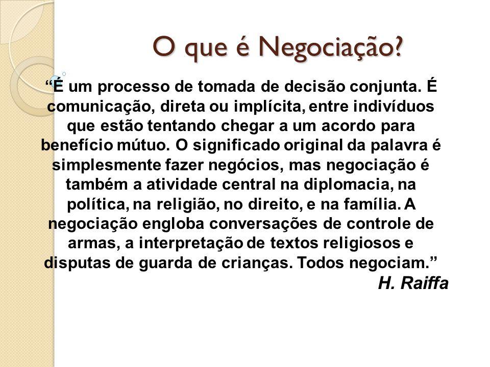 O que é Negociação H. Raiffa
