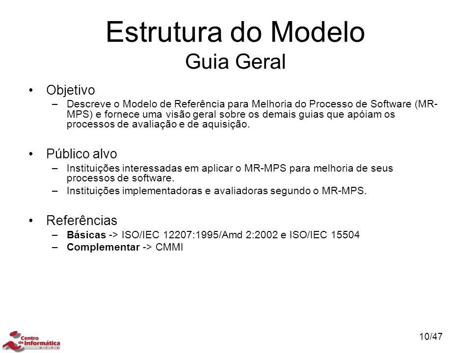 Estrutura do Modelo Guia Geral