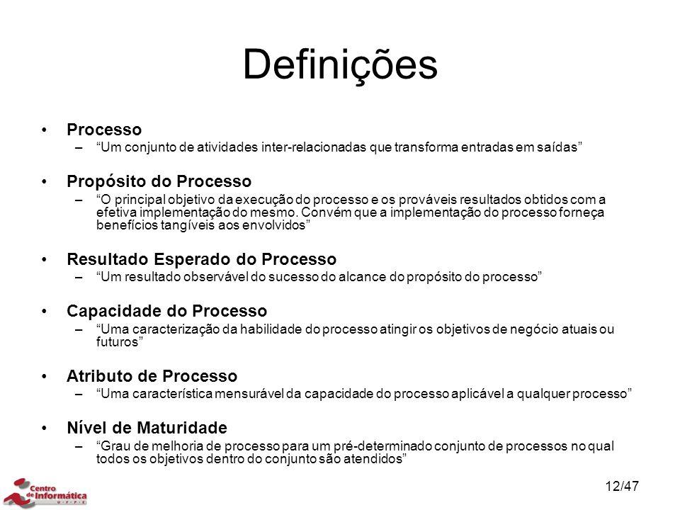 Definições Processo Propósito do Processo