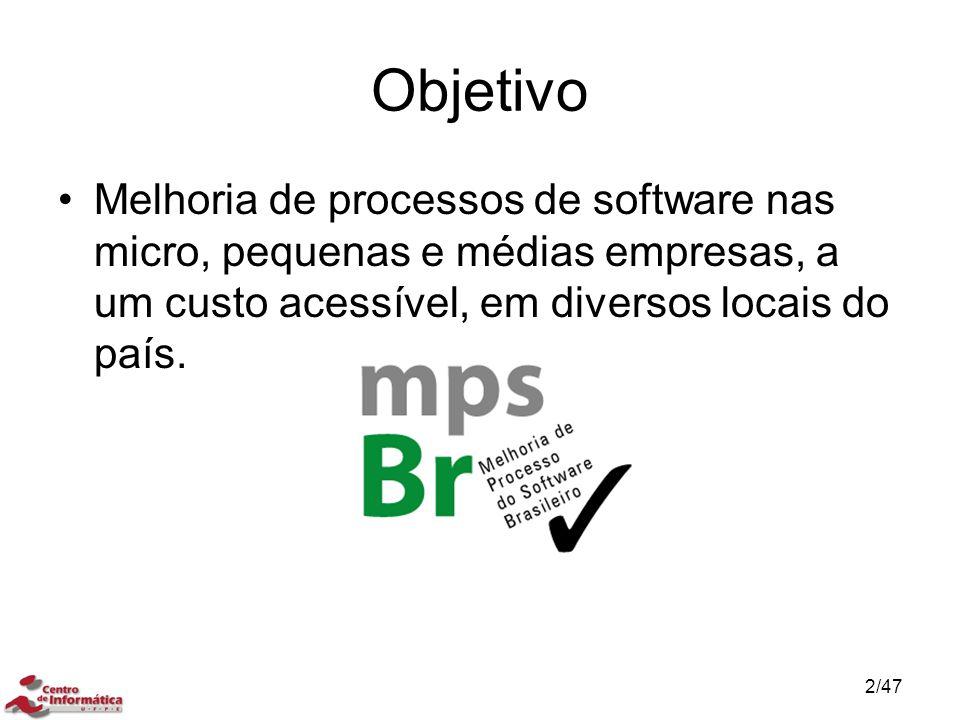 Objetivo Melhoria de processos de software nas micro, pequenas e médias empresas, a um custo acessível, em diversos locais do país.