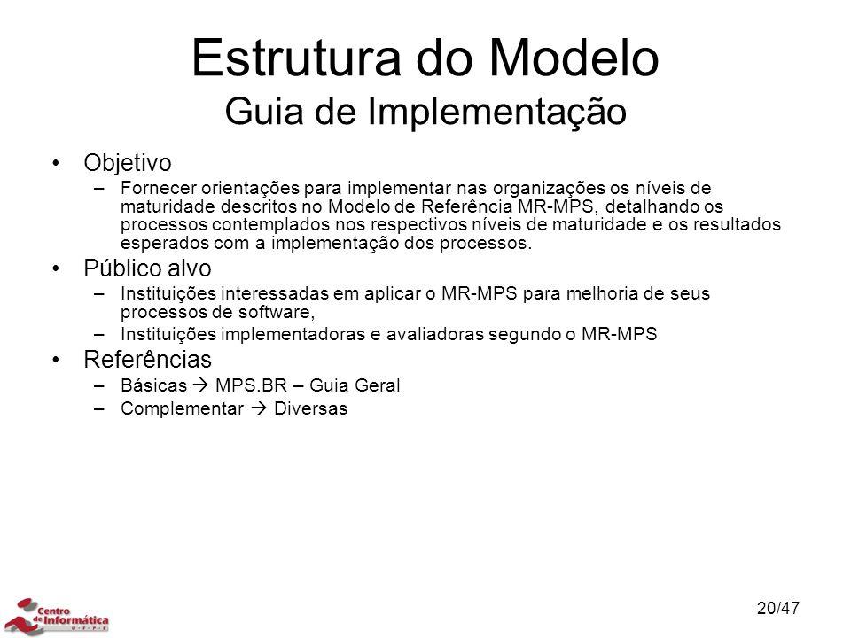 Estrutura do Modelo Guia de Implementação