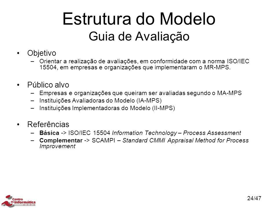 Estrutura do Modelo Guia de Avaliação
