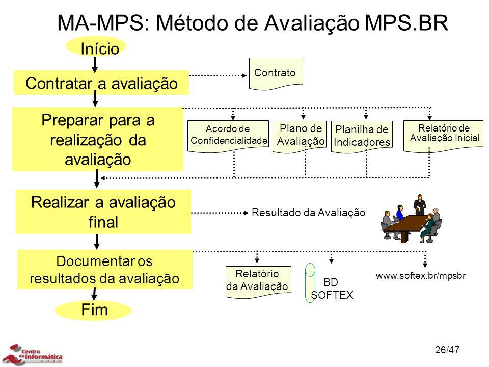 MA-MPS: Método de Avaliação MPS.BR