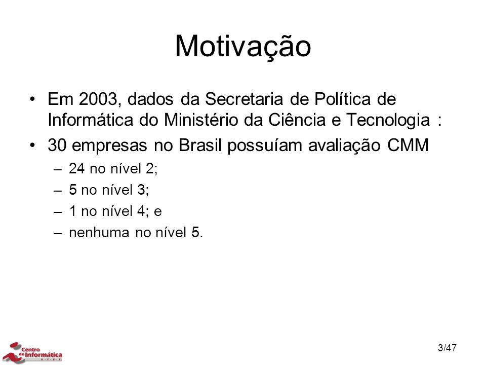 Motivação Em 2003, dados da Secretaria de Política de Informática do Ministério da Ciência e Tecnologia :
