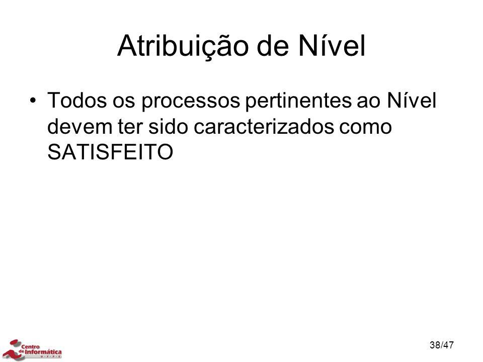 Atribuição de Nível Todos os processos pertinentes ao Nível devem ter sido caracterizados como SATISFEITO.