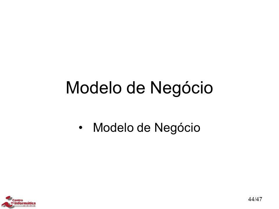 Modelo de Negócio Modelo de Negócio