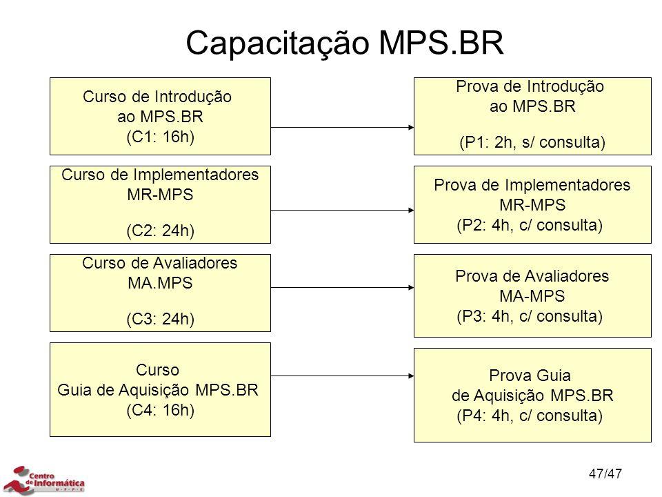 Capacitação MPS.BR Prova de Introdução Curso de Introdução ao MPS.BR