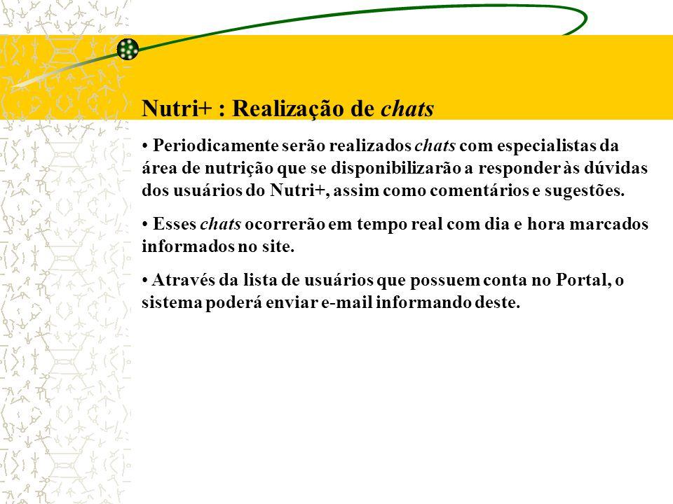 Nutri+ : Realização de chats