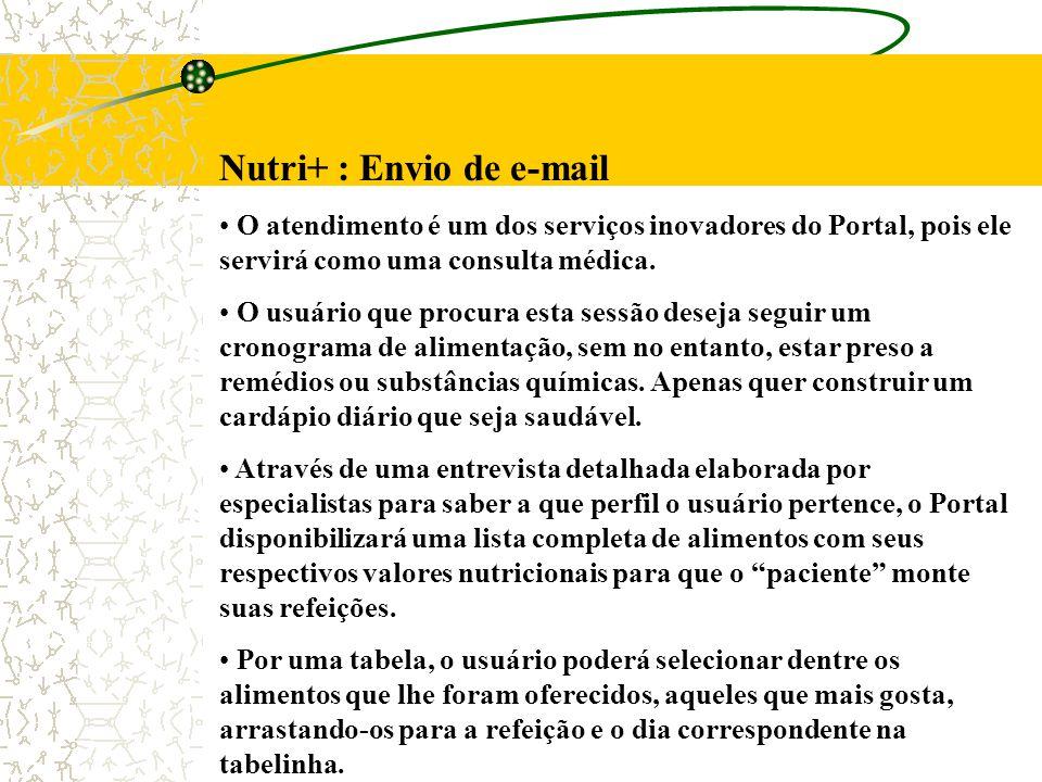 Nutri+ : Envio de e-mail
