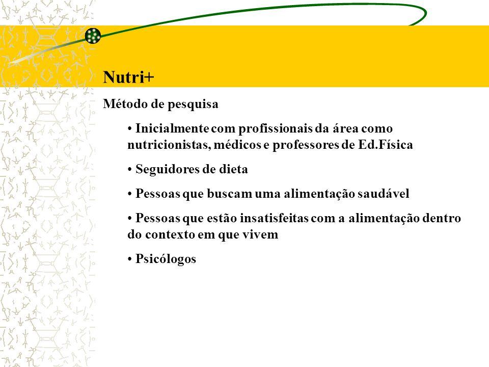 Nutri+ Método de pesquisa
