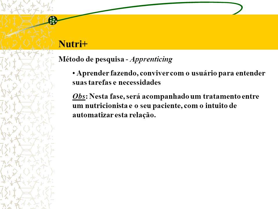 Nutri+ Método de pesquisa - Apprenticing
