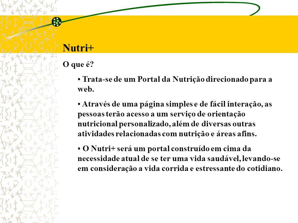 Nutri+ O que é Trata-se de um Portal da Nutrição direcionado para a web.
