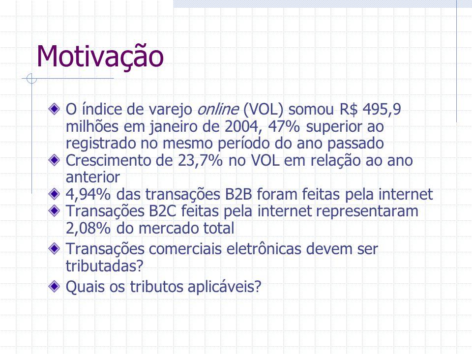 Motivação O índice de varejo online (VOL) somou R$ 495,9 milhões em janeiro de 2004, 47% superior ao registrado no mesmo período do ano passado.