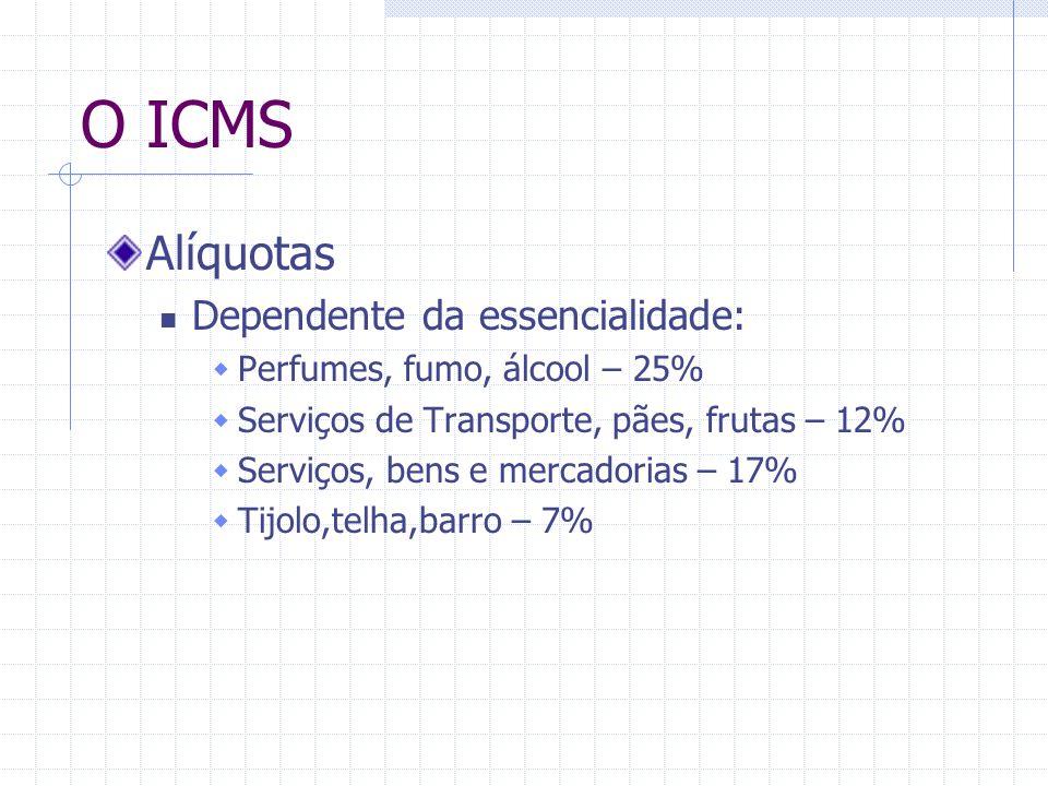 O ICMS Alíquotas Dependente da essencialidade: