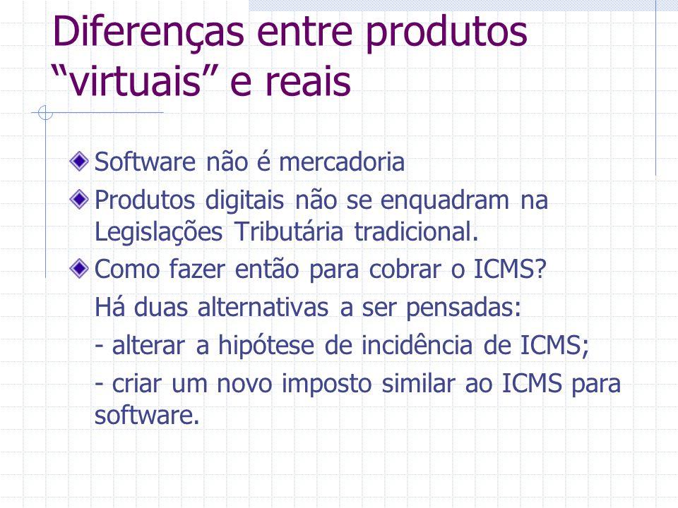 Diferenças entre produtos virtuais e reais