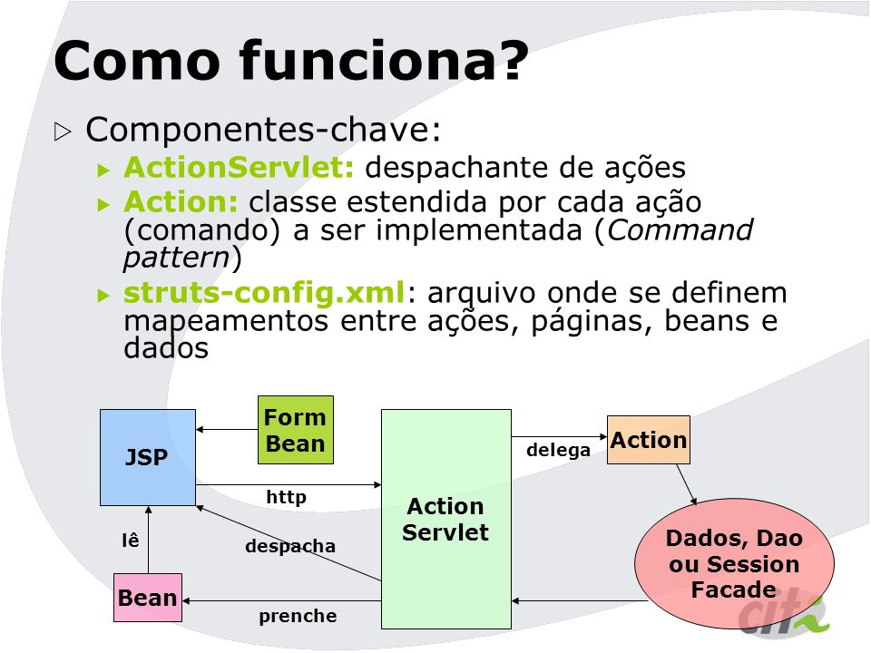 Como funciona Componentes-chave: ActionServlet: despachante de ações